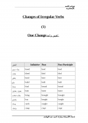 كتاب Changes of Irregular Verbs pdf