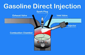 GASOLINE DIRECT INJECTION SYSTEM AUTOMOBILES