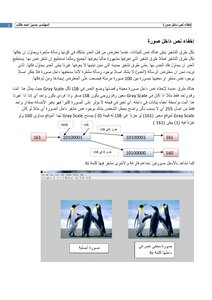 Hide text inside the image (Hide Text in Image By Matlab)